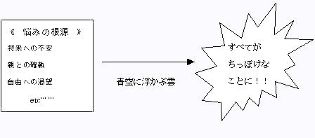 図)土手で